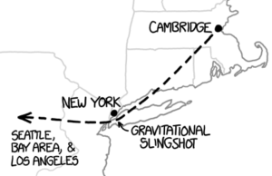 """A flight plan with NYC labeled """"Gravitational Slingshot"""""""