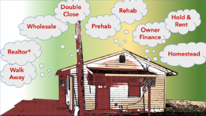 A cartoon house with exit strategies: walk away, refer, wholesale, double close, prehab, rehab, hold (rent), owner finance, and homestead