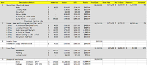 Spreadsheet showing work to be done.